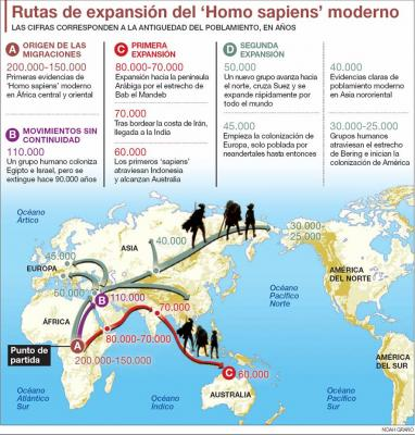 20061024085619-migraciones-sapiens.jpg